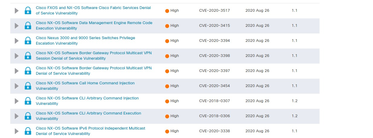 Cisco Vulnerabilities