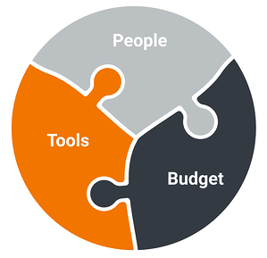 People, tools and budget